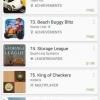 Réalisations, classements et Multijoueur Show Up place plus importante dans Résultats de la recherche et des listes sur le Play Store Android