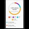 Google Fit v1.52 apporte Suivi Distance, estimations de calories, un nouveau widget, et une montre Face [Télécharger APK]