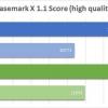 Hardware Showdown: Nexus 6 vs iPhone 6 Plus