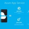 Microsoft déroule le service App Azure, une plateforme Cloud de développement basé sur Mobile App