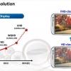 ZDNet Corée: Samsung pour lancer smartphone WQHD au MWC 2,014