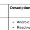 Sprint annonce Galaxy S5 Sport Android Lollipop Software Update OTA